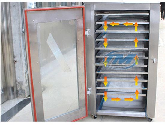 Tủ sấy 1 cánh 20 khay VN (Inox 201) TMCN-B32