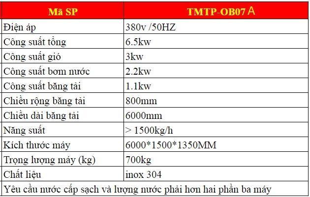 TMTP-OB07A